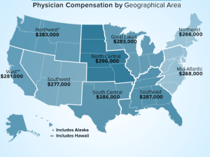 Is Your Medical Specialty Among the Top Earners?